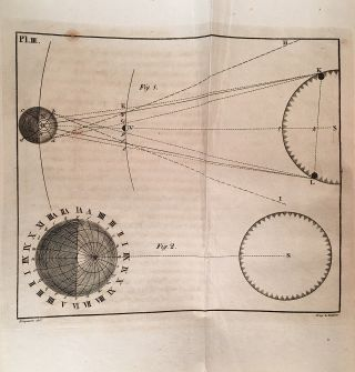 An Easy Introduction to Astronomy for Young Gentlemen and Ladies; Describing the Figure, Motions, and Dimensions of the Earth...